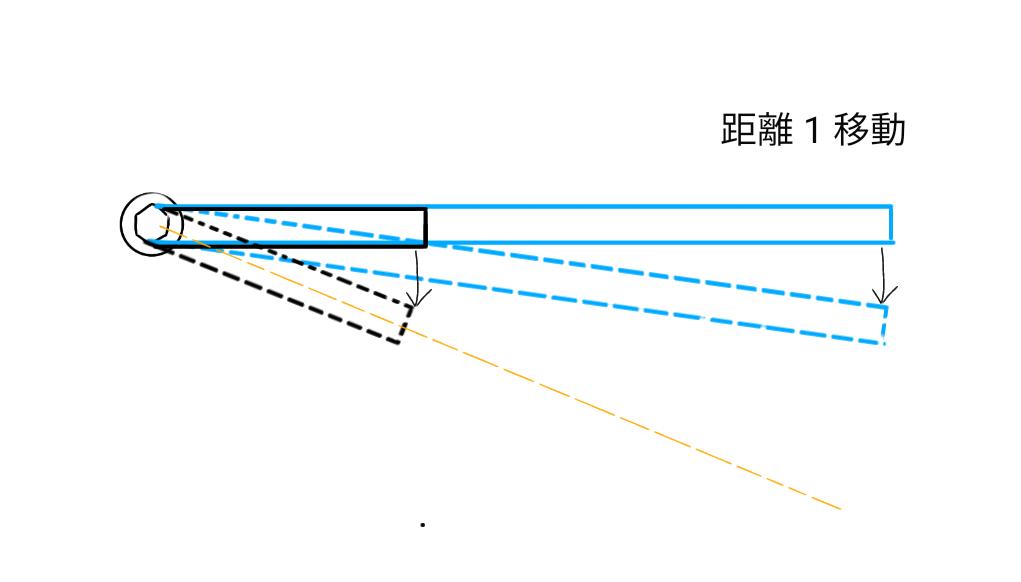 六角レンチの長さによる調整のしやすさ